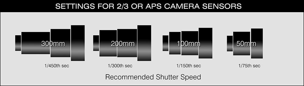 shutter-focus-2-3