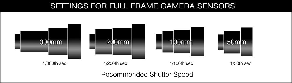 shutter-focus-ff